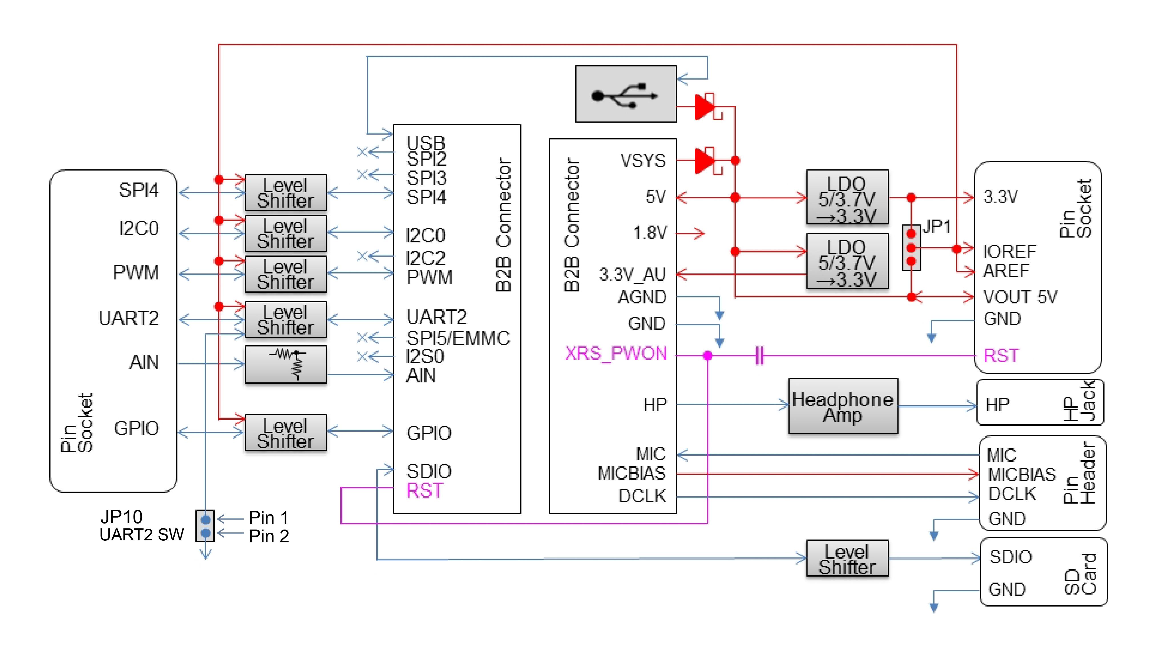 hight resolution of block diagram extboard