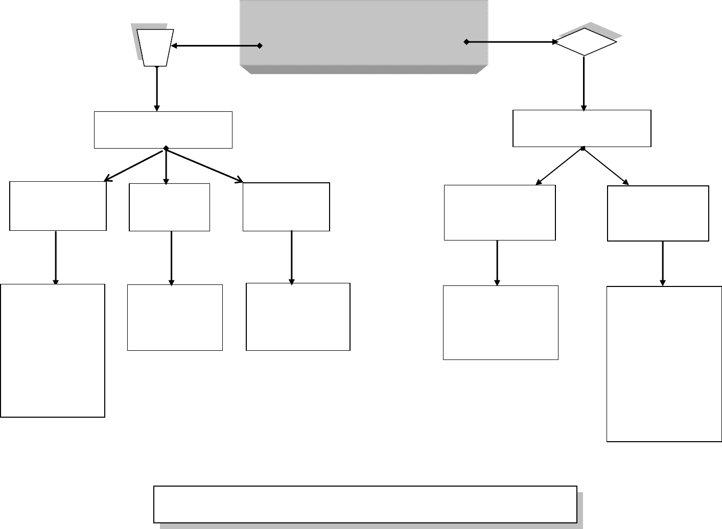 tree diagram microsoft word hitachi 24 volt alternator wiring decision flow chart in and pdf formats