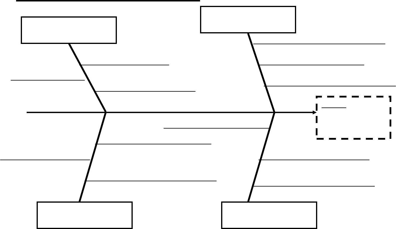downloadable blank fishbone diagram architecture site analysis in word and pdf formats
