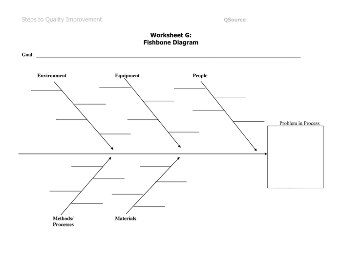 fishbone diagram word how to draw a stem and leaf in pdf formats