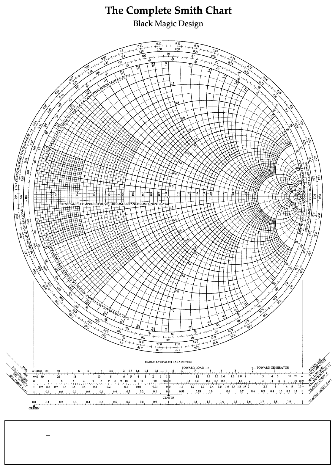 Smith chart in Word and Pdf formats