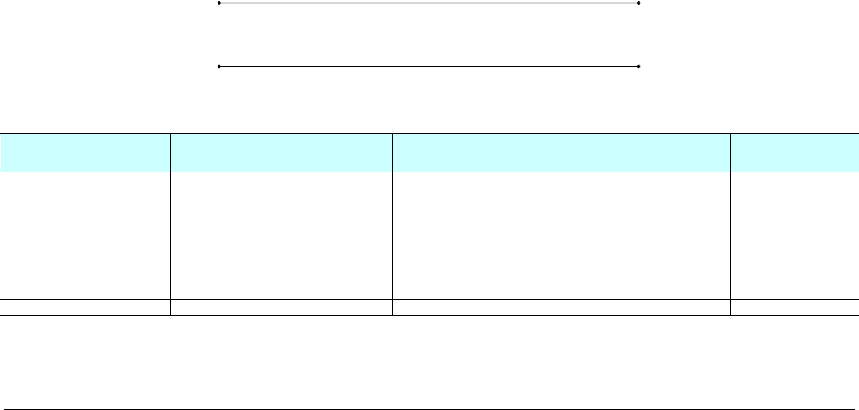 Work Breakdown Structure Worksheet In Word And Formats