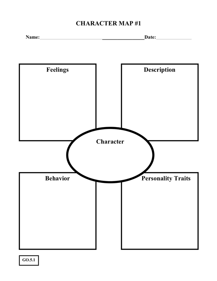 Character analysis template in Word and Pdf formats