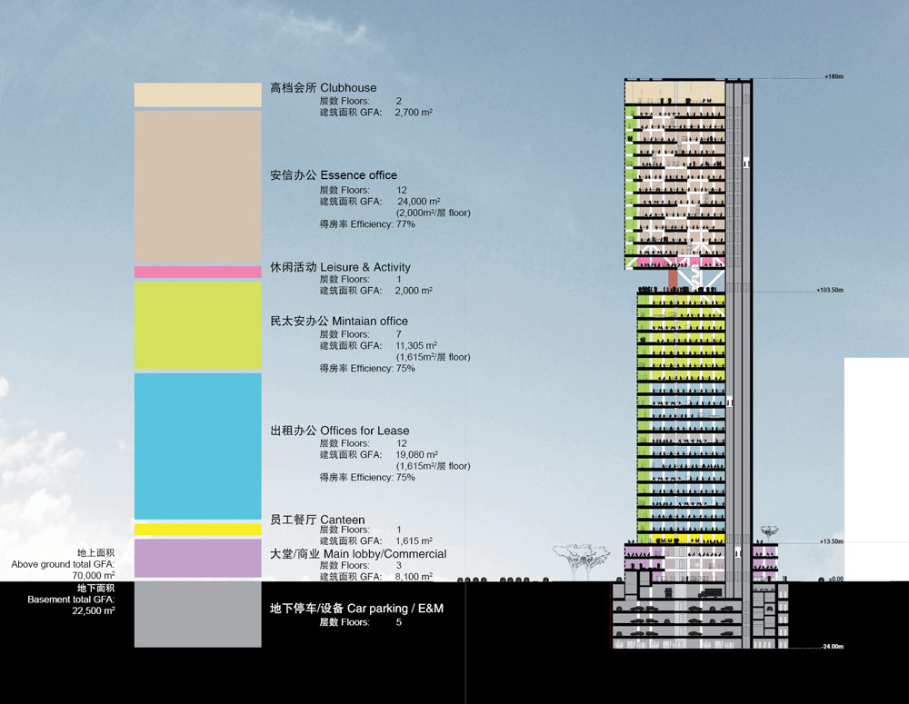 shenzhen stock exchange diagram compound microscope worksheet oma to design second building in