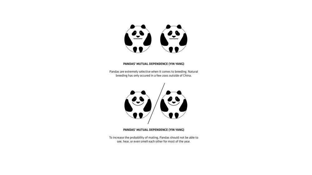 medium resolution of  panda house by bjarke ingels group