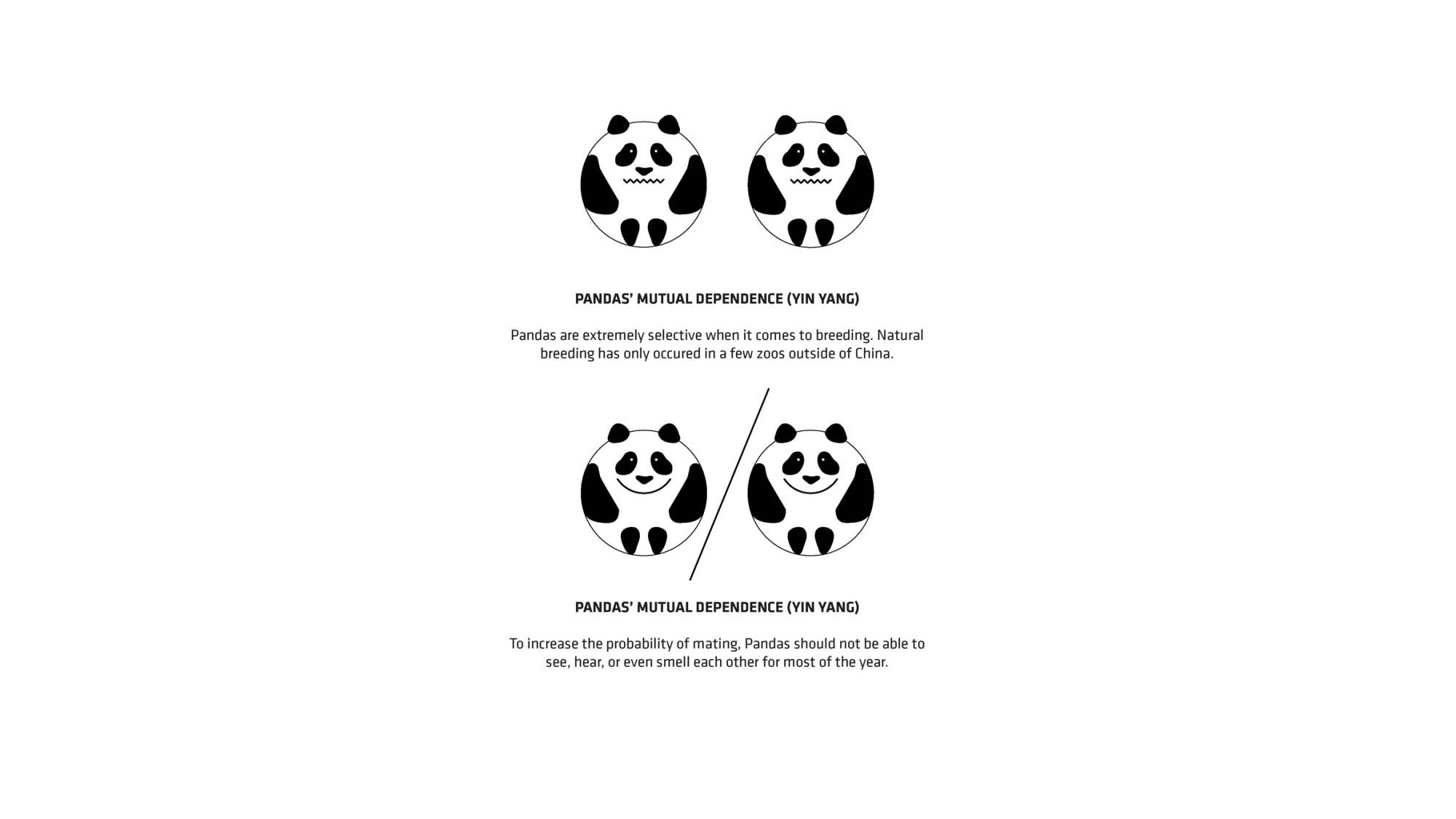 hight resolution of  panda house by bjarke ingels group