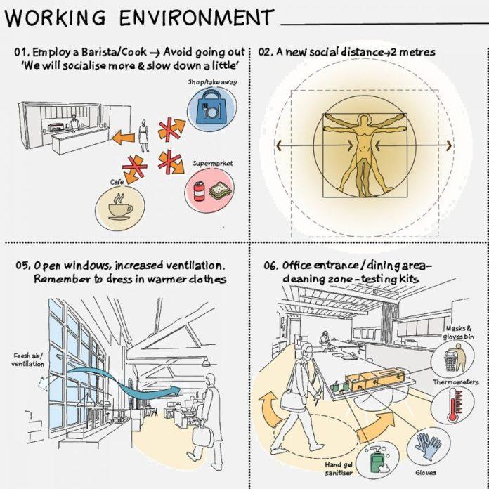 Weston Williamson + Partners предполагает создание офиса социального дистанцирования