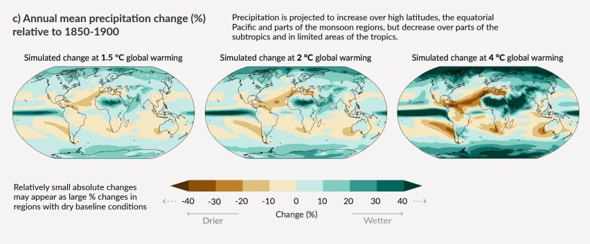 Annual precipitation changes based on 1.5, 2 and 4 degrees of warming from IPCC climate report