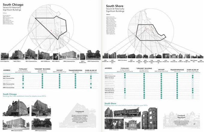 A graphic image showing how adaptive reuse can be used