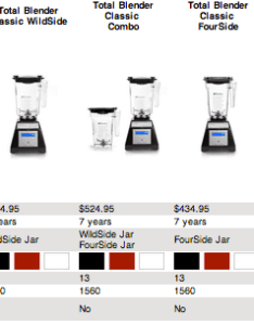 comparison of blendtec blenders also vs vitamix difference and diffen rh