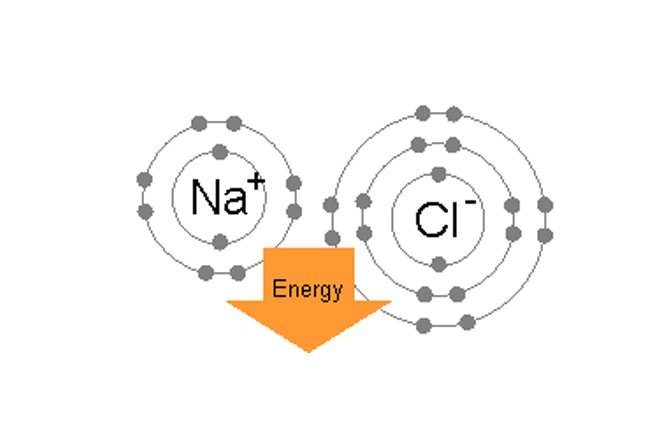 similarities between covalent and ionic bonds