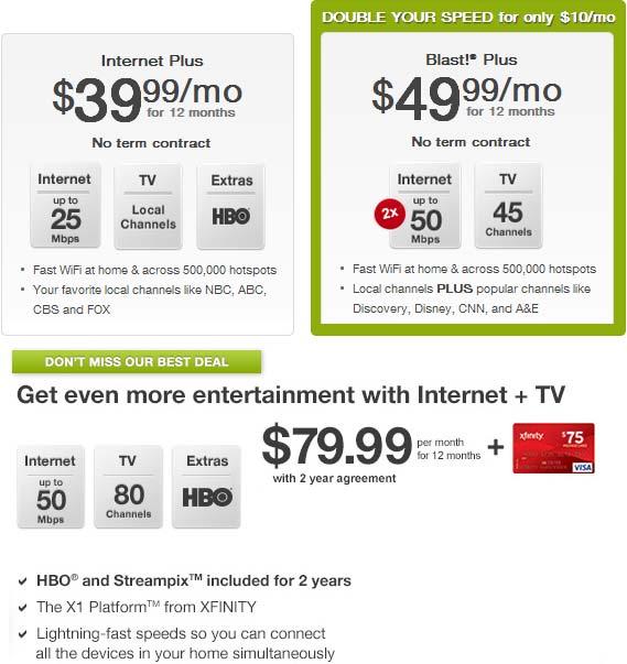 Comcast Comcast Internet Deals Sisca Lopasi