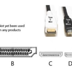 Usb Wiring Diagram Wiki Richmond Electric Water Heater Thermostat Displayport Vs Hdmi - Difference And Comparison | Diffen