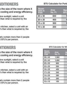 Home depot   btu recommendations for portable and window air conditioners are slightly different from the also vs conditioner difference comparison diffen rh