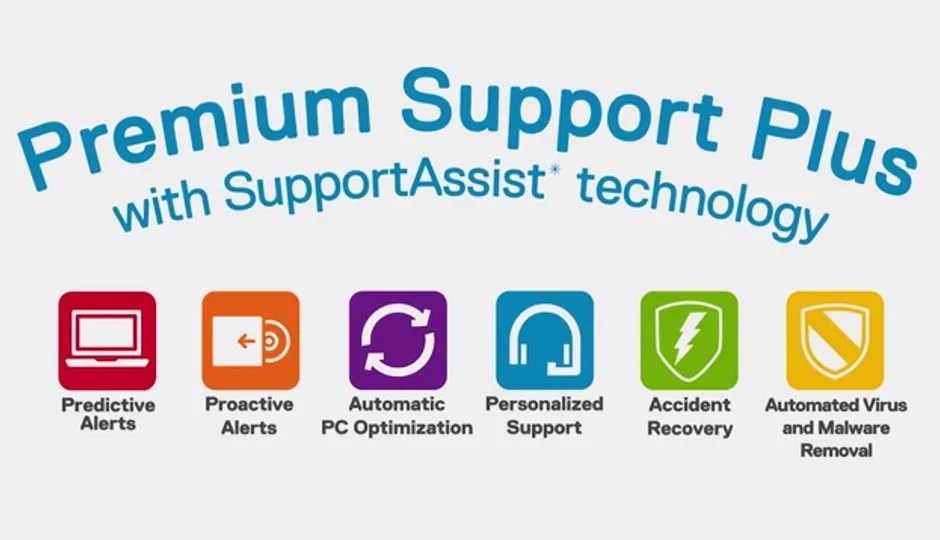 Image result for Dell Premium Support Plus