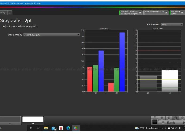 Sony X80J Grayscale performance