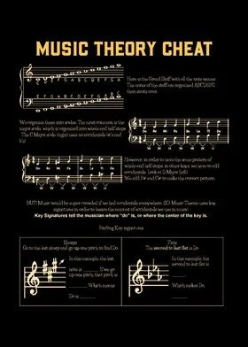 music theory poster by shiva121 displate