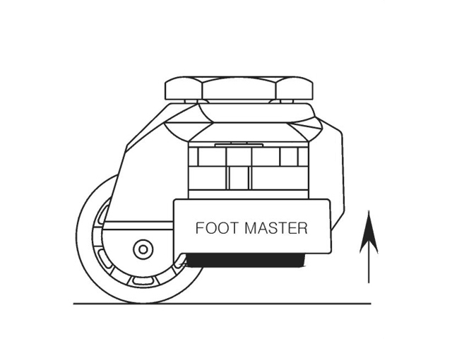 Foot Master® GD/GDN Series (standard handle device