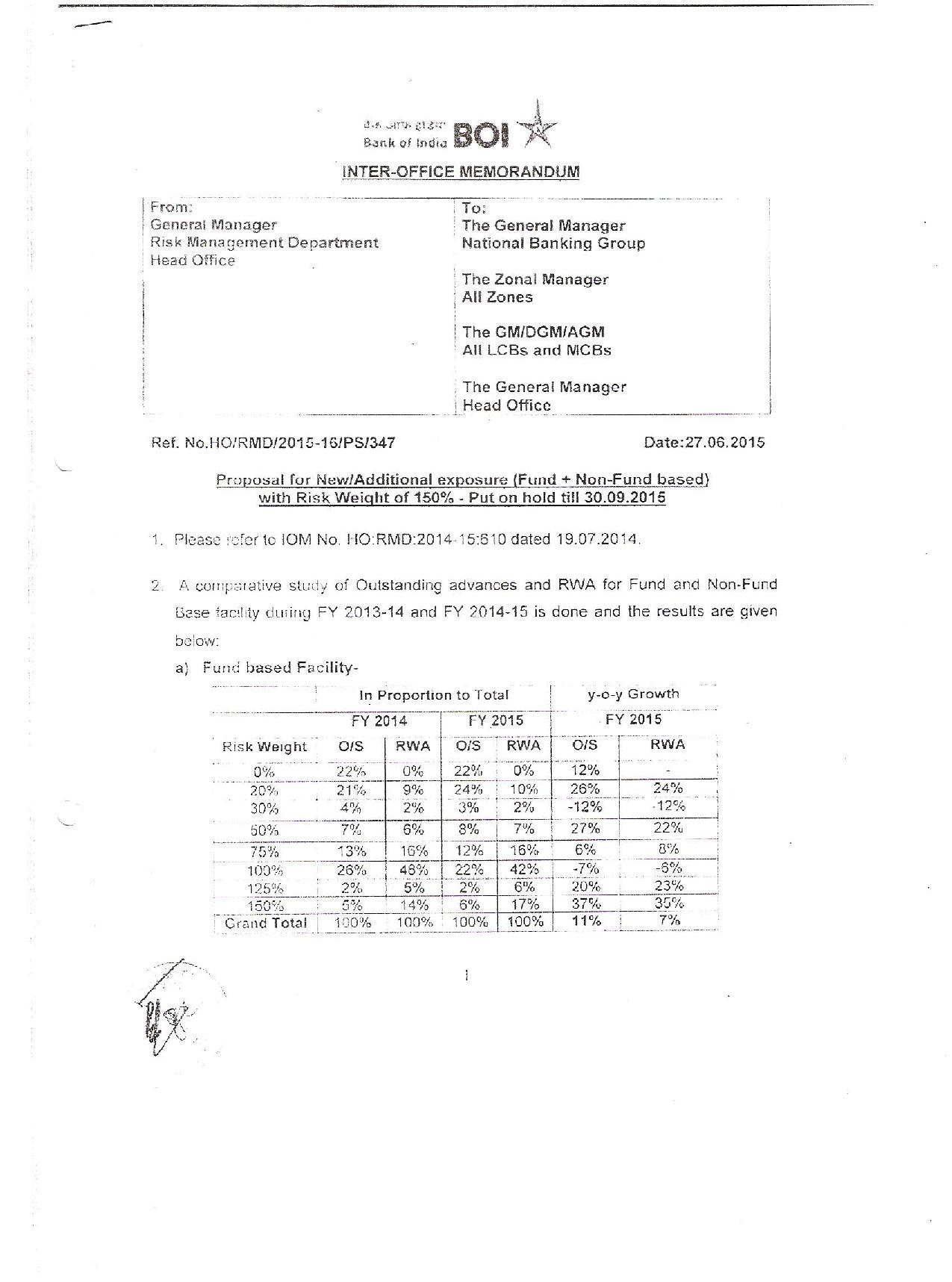 Letter To Bank Manager For Loan Disbursement