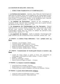 La Chanson De Roland Analyse : chanson, roland, analyse, Chanson, Roland, Docsity