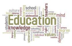 "The word ""Education"" with all its defintiions circling it."