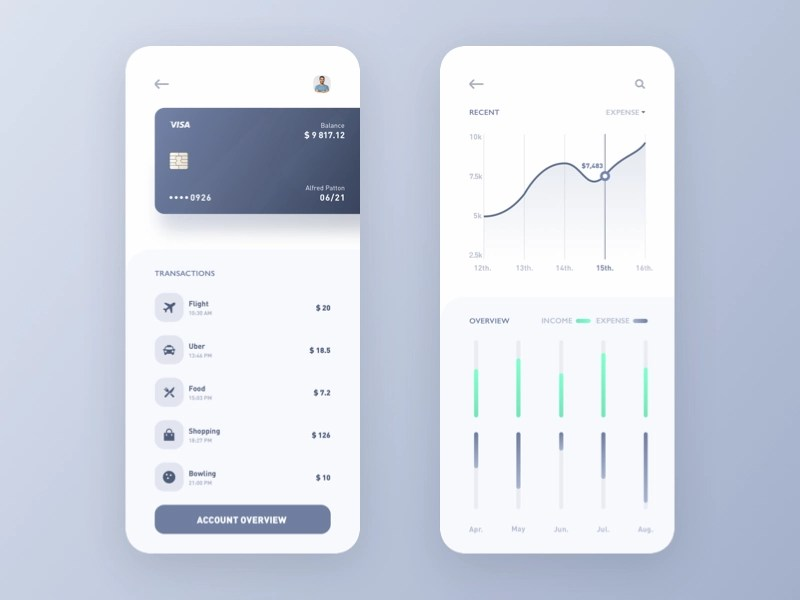 Bank Account Management Concept Interface By カト On Dribbble