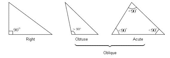 right angled triangle problems e olymp