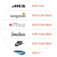 Earn cash back with Ebates! | Shessosmitten.com