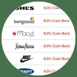 Earn cash back with Ebates! | Shessosmitten.com