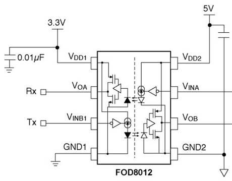 Bi-directional opto-coupler hits 15Mbit/s