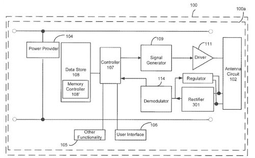 Electronics patent of the month: NFC and control-voltage