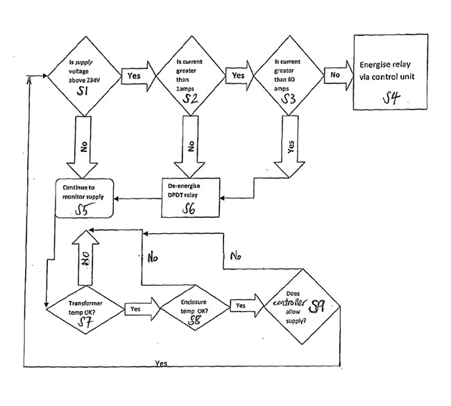 Electronics patent of the month: Managing power outage at