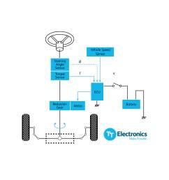 power steering schematic diagram wiring diagram power steering schematic diagram [ 2481 x 2481 Pixel ]