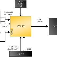 Usb Wiring Diagram Motherboard Solar Flash Drive Schematic Free Download Image
