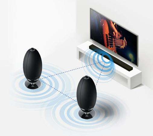 Gadget Watch Wireless Audio Multiroom 360 speakers