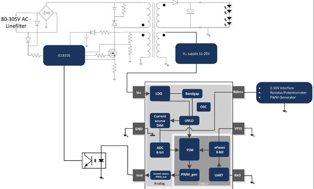 medium resolution of infineon cdm10v