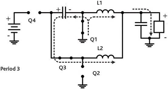 More on: TI's unique 10MHz dc-dc topology