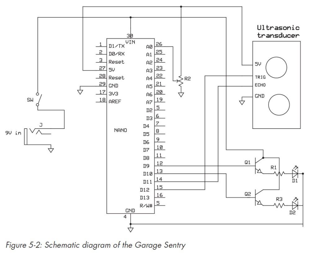 medium resolution of figure 5 2 schematic