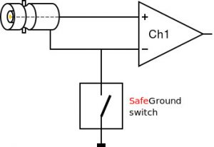 Usb Input Switch HDMI Switch Wiring Diagram ~ Odicis