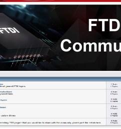 ftdi chip [ 1174 x 768 Pixel ]