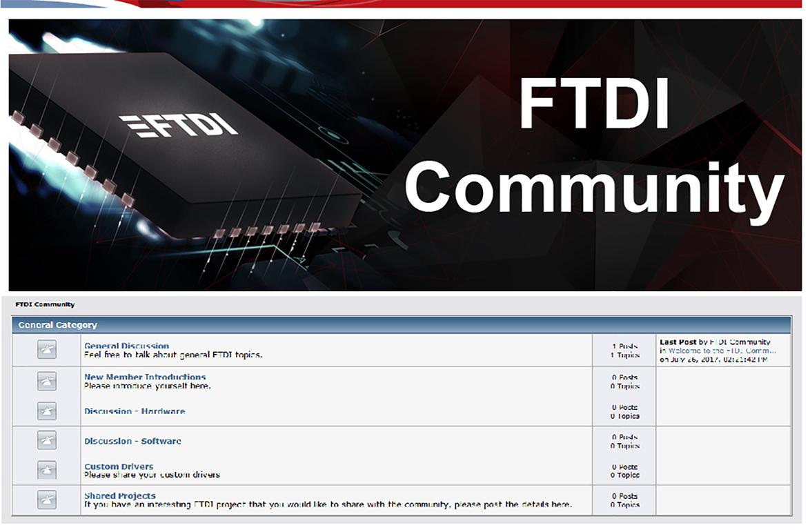 hight resolution of ftdi chip