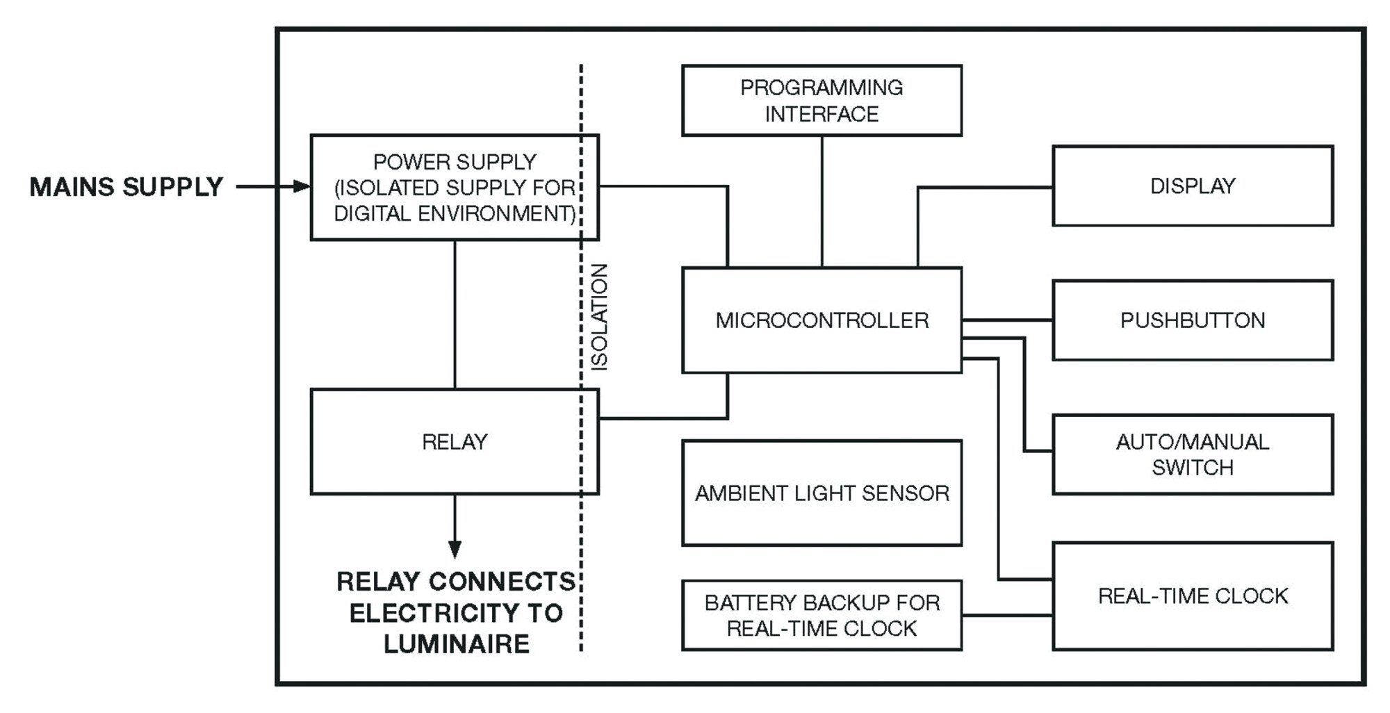 hight resolution of led smart lighting for a smarter iot figure1 circuit diagram of mains operated led lights