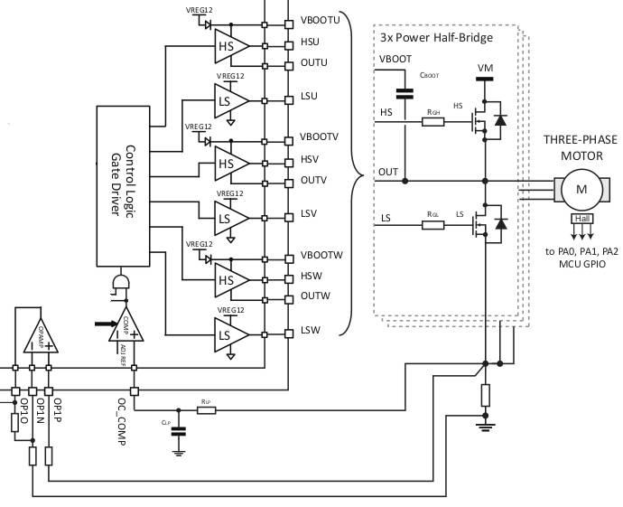 PCIM: ST's power tool motor control MCU has built-in