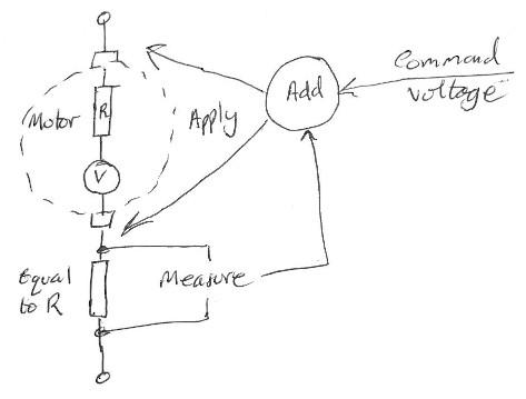 Analogue dc motor control