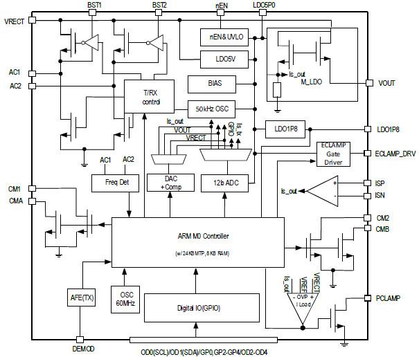 60W wireless power receiver doubles as 5W transmitter