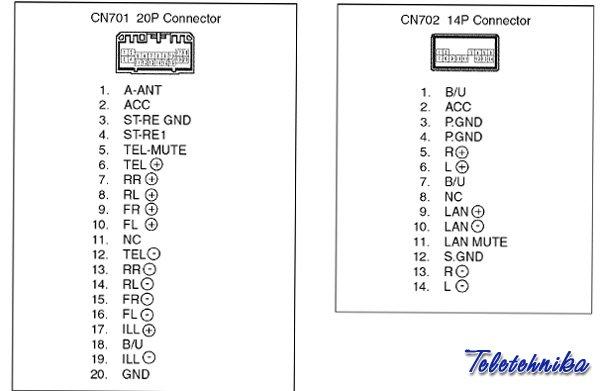 Szukam opisu kostki radia od suzuki swift PACR05 albo 06