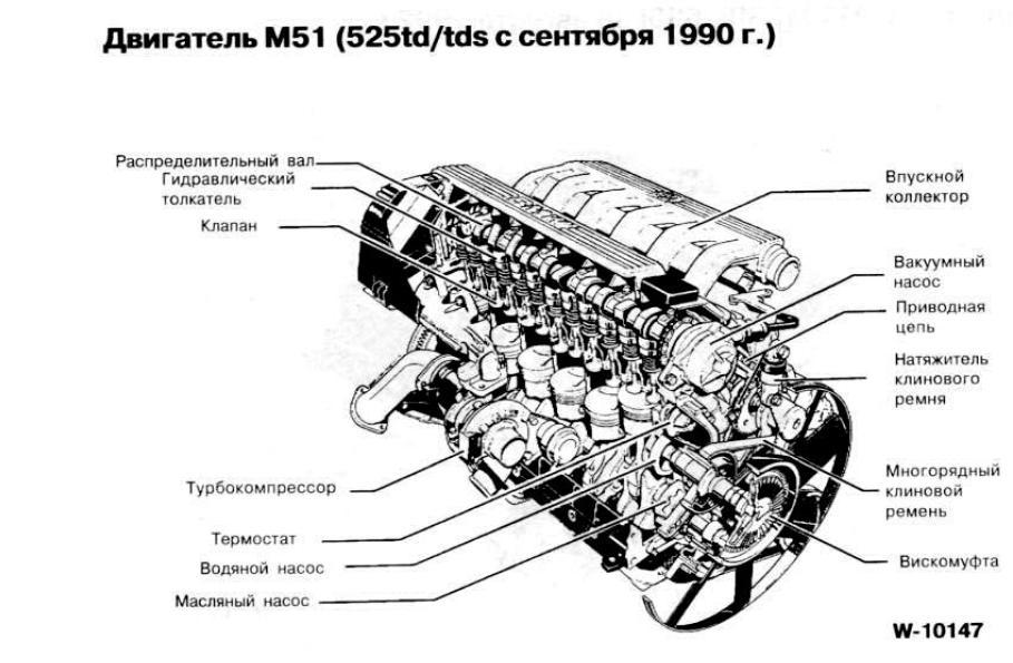 Szukam Schemat instalacji elekt. do BMW 525 td ,tds 1994