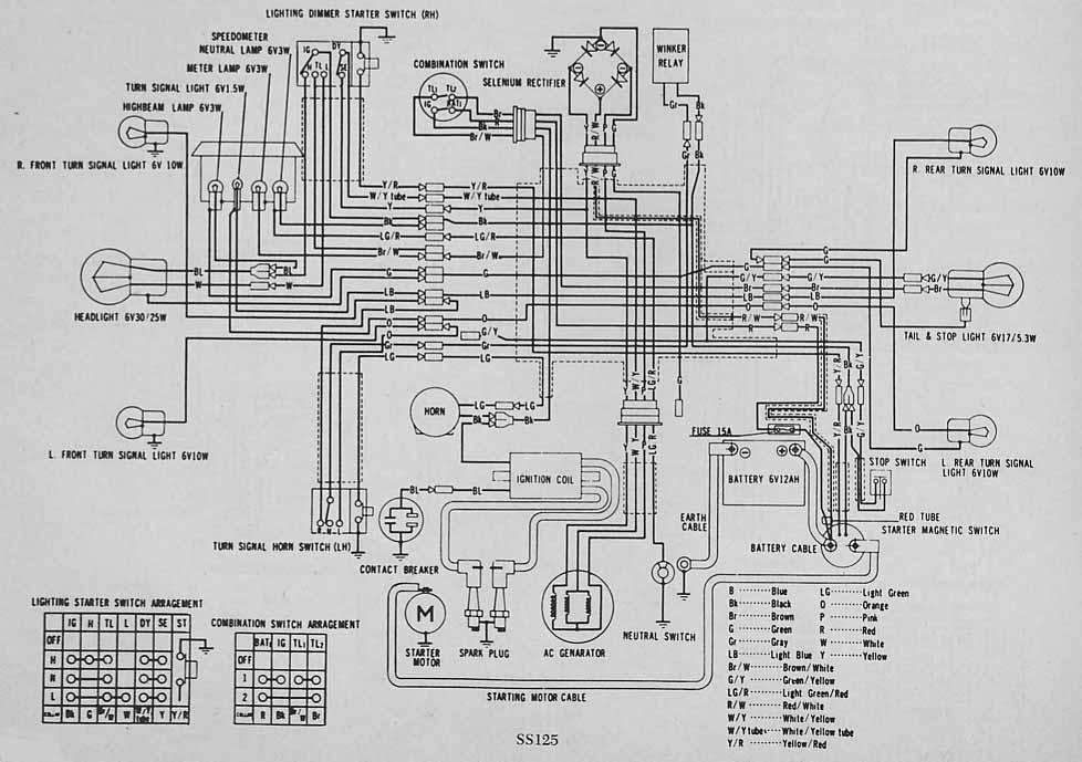 Yamaha Radian Wiring Diagram, Yamaha, Free Engine Image