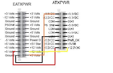 Pcie 8 Pin Wiring Diagram Atx 20pin A 24pin Przejści 243 Wka Pomocy Elektroda Pl