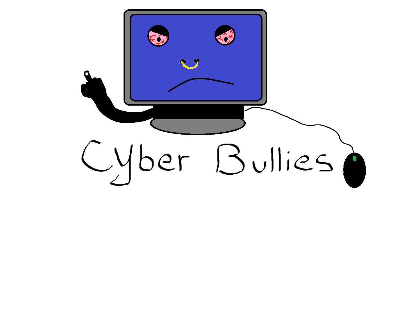 hight resolution of cyber bullies team information